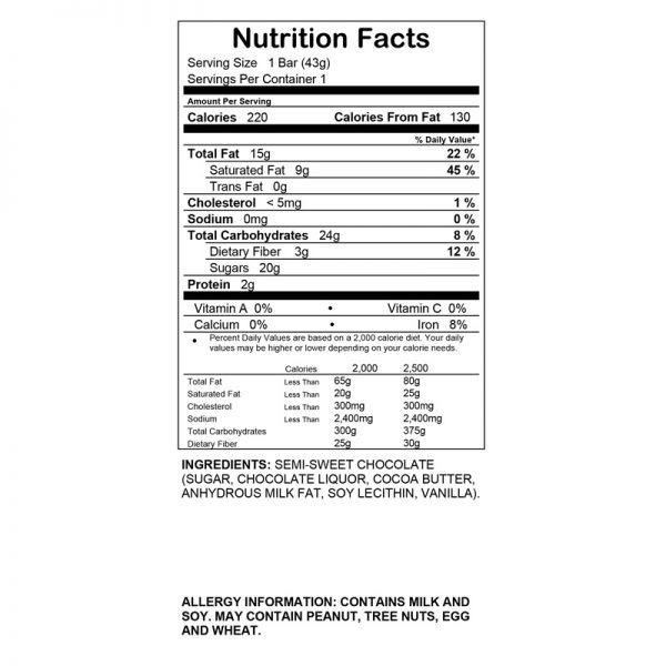 Nutrition label.